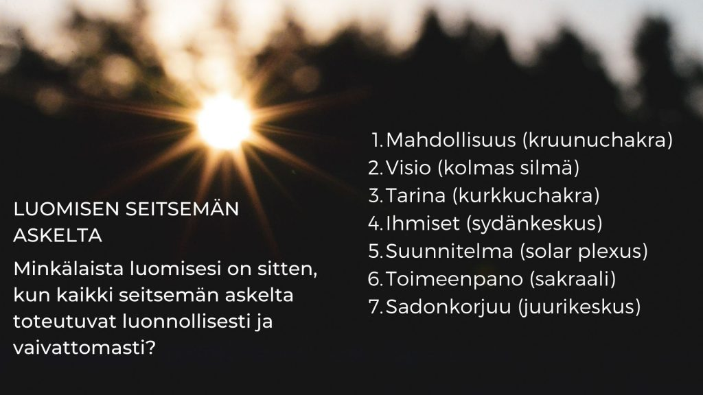 Luomisen seitsemän askelta - Kehotietoisuus II: Kuljeta visiosi todeksi - Menesty sydämellä - Sisäisten matkojen matkatoimisto - www.menestysydamella.fi